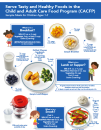 Portion Sizes for 1-2 year olds